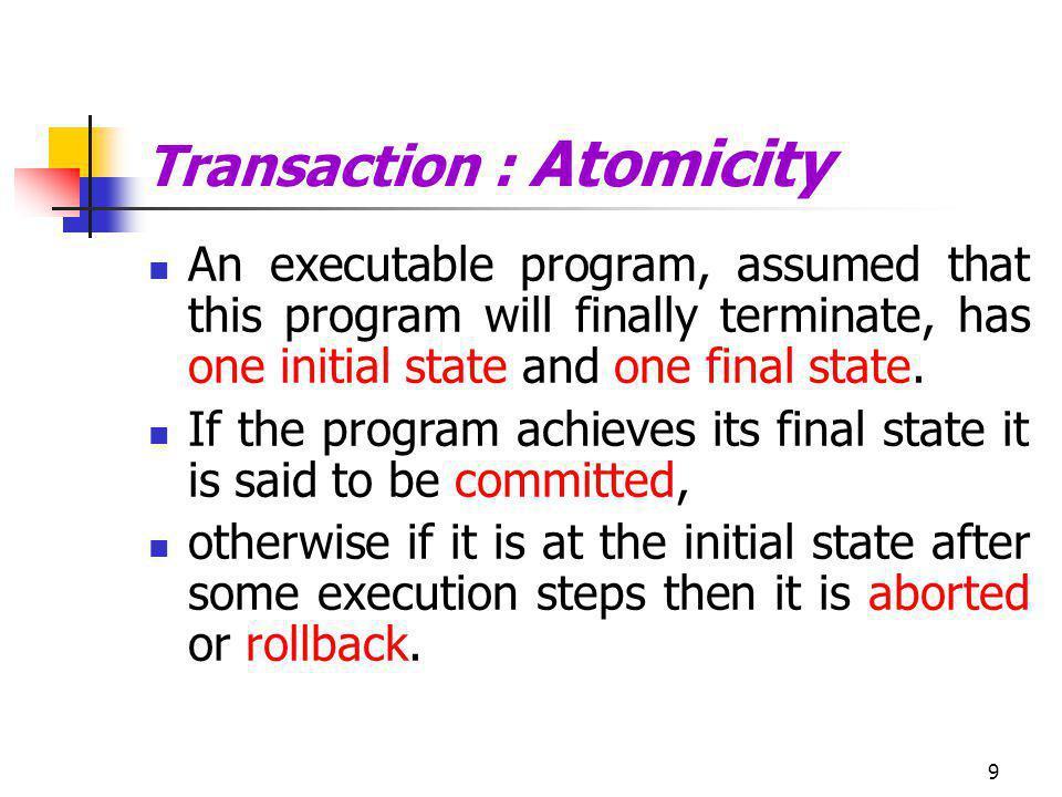 Transaction : Atomicity