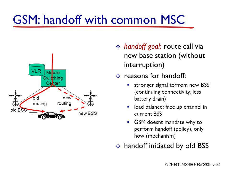 GSM: handoff with common MSC