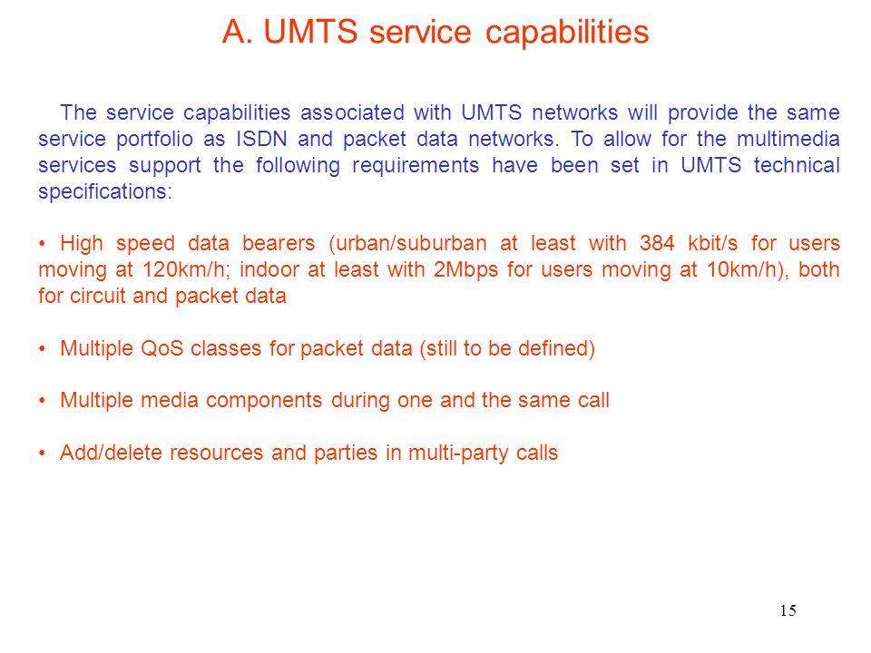 A. UMTS service capabilities