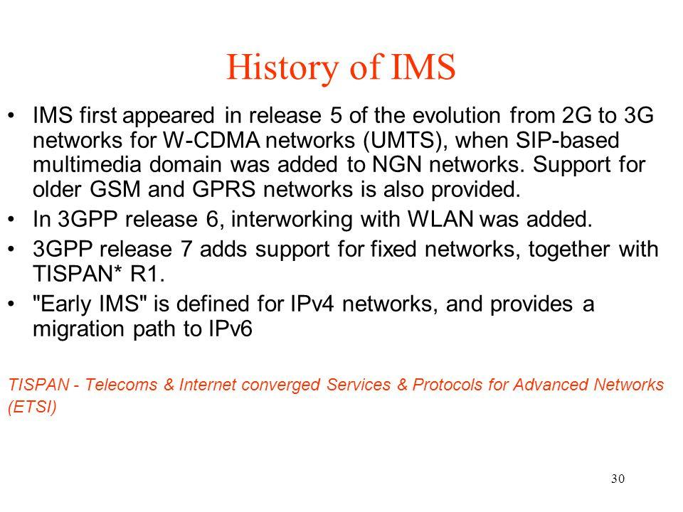 History of IMS