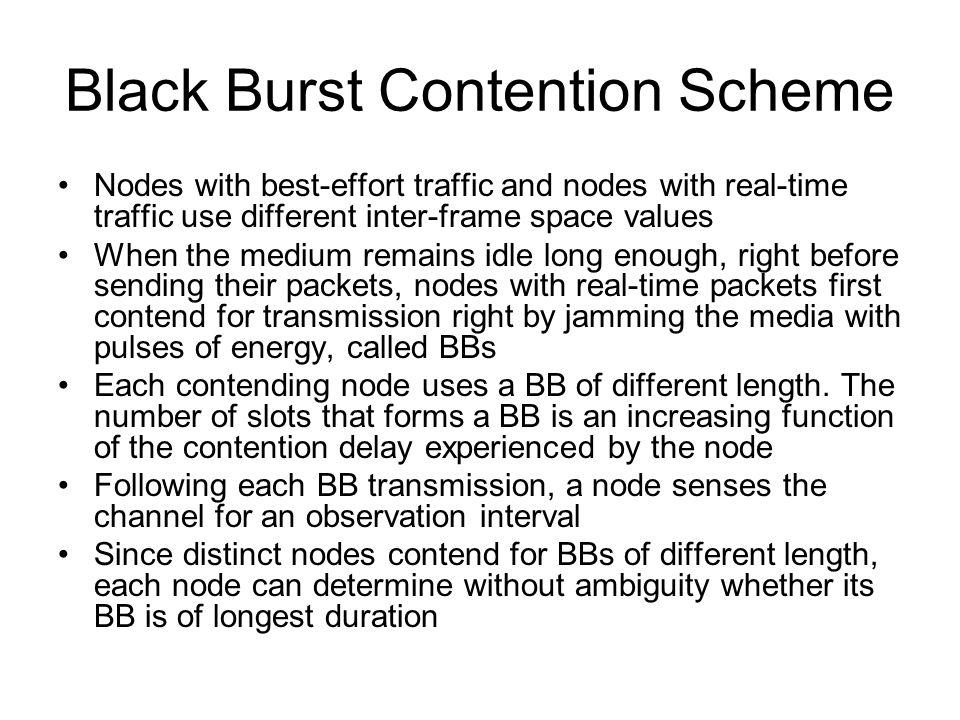 Black Burst Contention Scheme