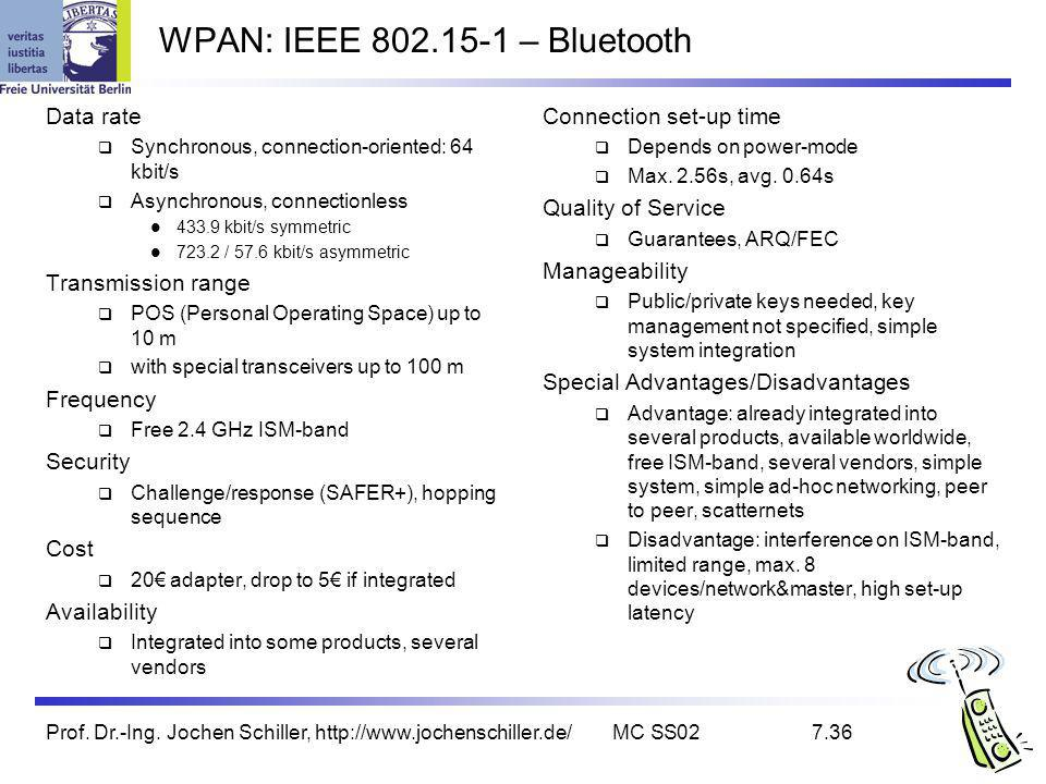 WPAN: IEEE 802.15-1 – Bluetooth
