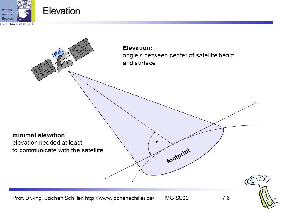 Elevation e Elevation: angle e between center of satellite beam
