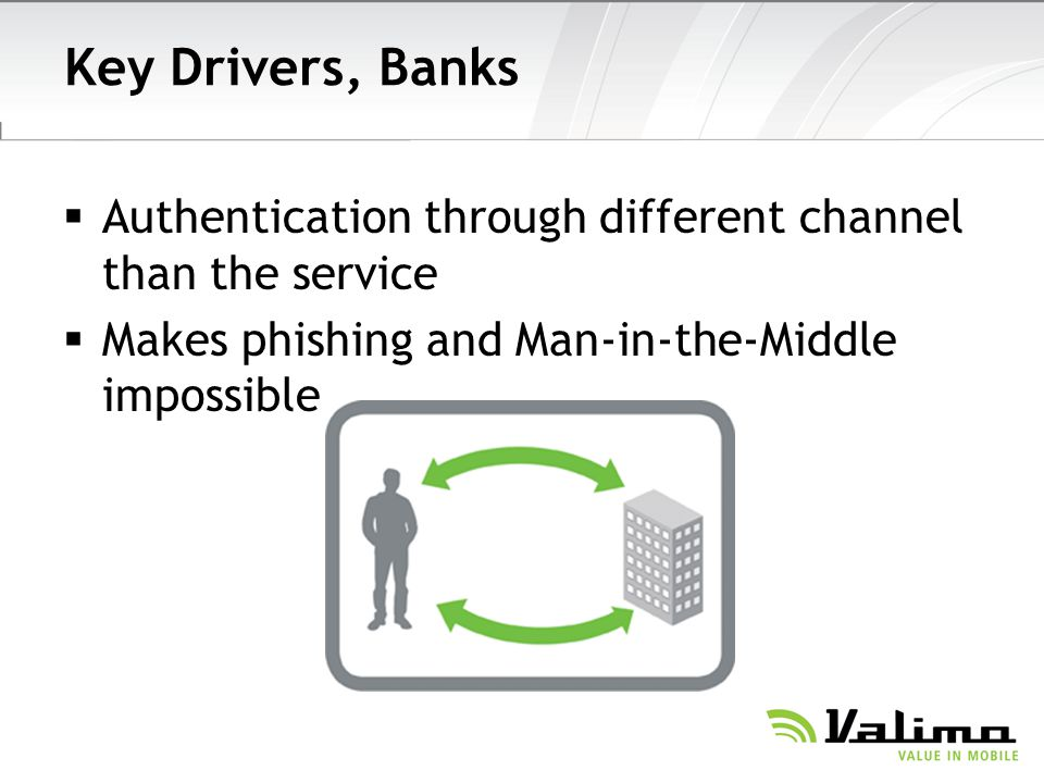 Key Drivers, Banks Authentication through different channel than the service.