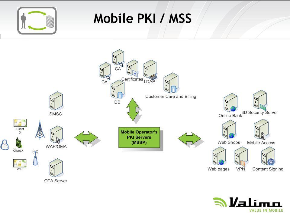 Mobile PKI / MSS