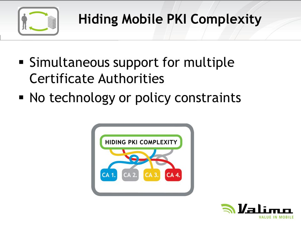 Hiding Mobile PKI Complexity