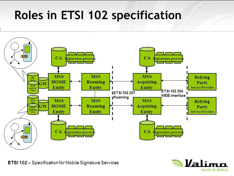 Roles in ETSI 102 specification