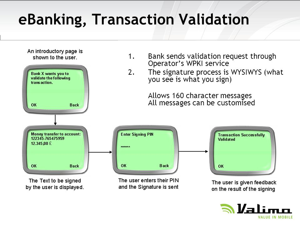 eBanking, Transaction Validation