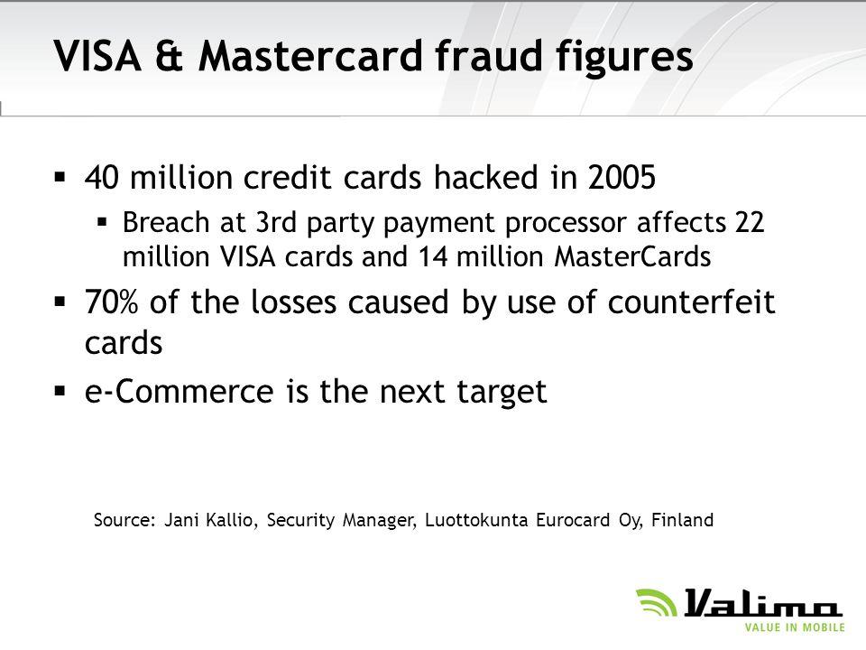 VISA & Mastercard fraud figures