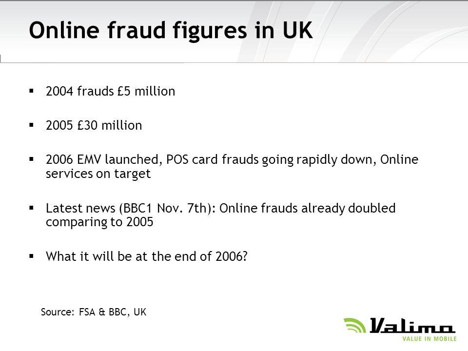 Online fraud figures in UK