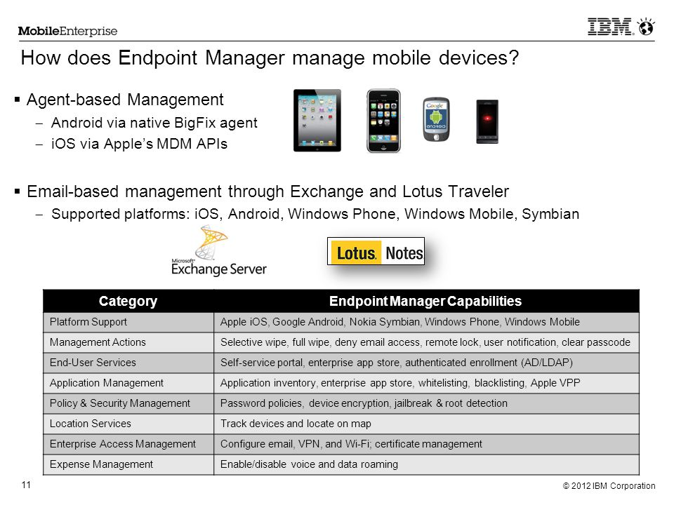 How does Endpoint Manager manage mobile devices