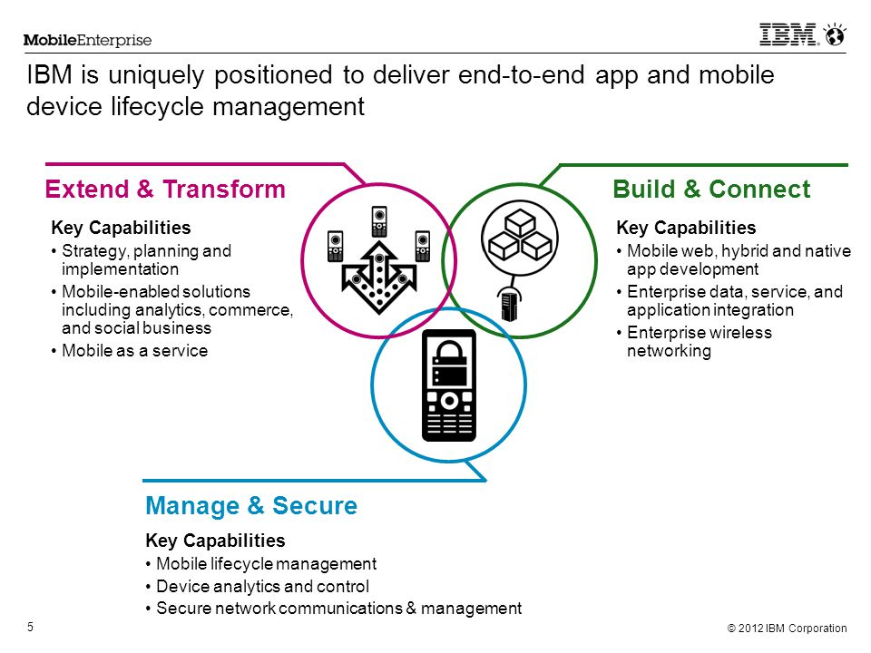 IBM is uniquely positioned to deliver end-to-end app and mobile device lifecycle management