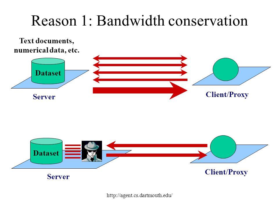 Reason 1: Bandwidth conservation
