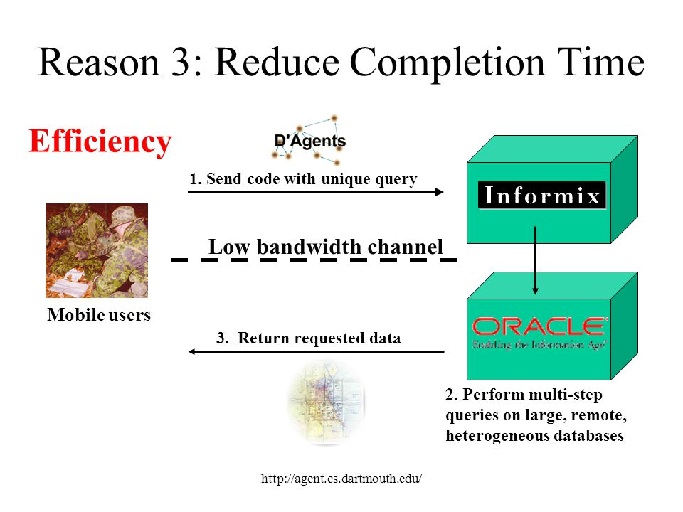 Reason 3: Reduce Completion Time