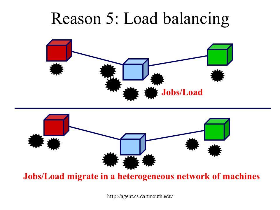 Reason 5: Load balancing