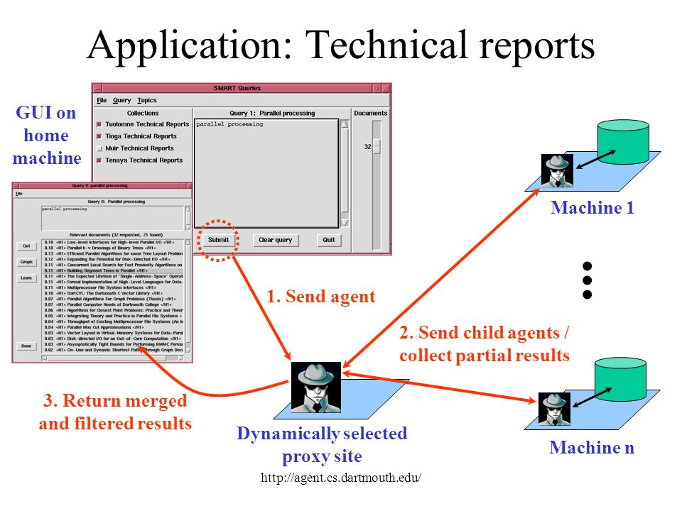 Application: Technical reports