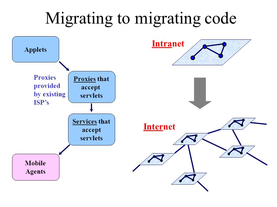Migrating to migrating code