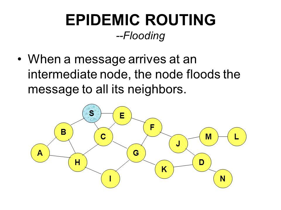 EPIDEMIC ROUTING --Flooding