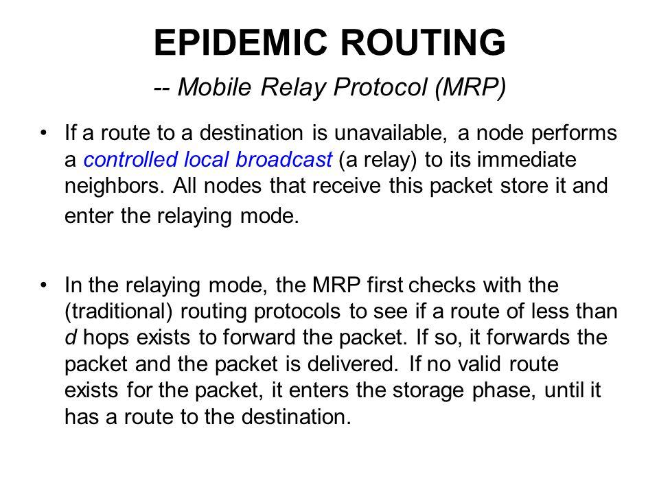 EPIDEMIC ROUTING -- Mobile Relay Protocol (MRP)