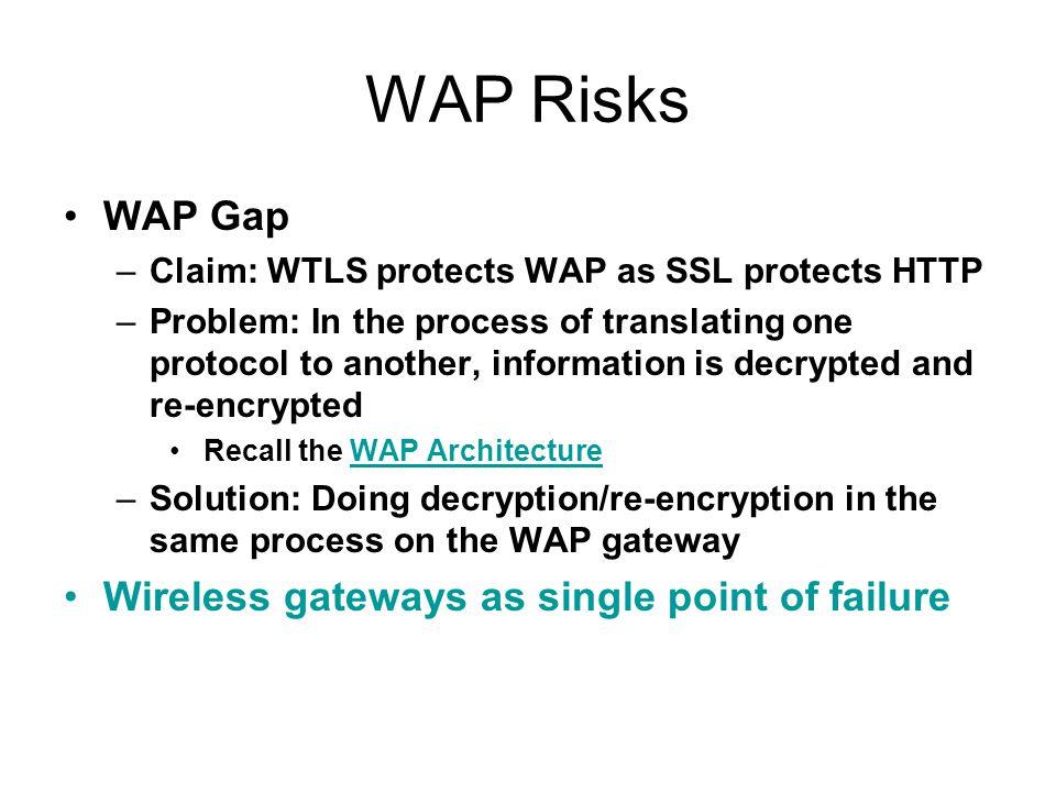 WAP Risks WAP Gap Wireless gateways as single point of failure