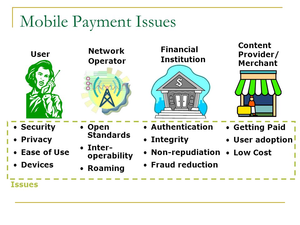 Mobile Payment Issues Content Provider/ Merchant Network Operator