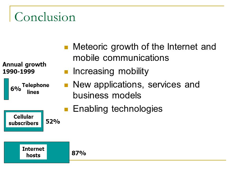 Conclusion Meteoric growth of the Internet and mobile communications