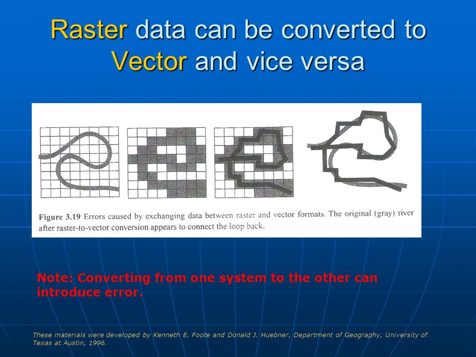 Raster data can be converted to Vector and vice versa