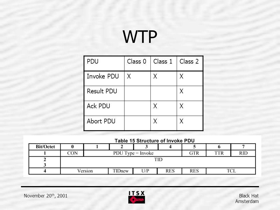 WTP PDU Class 0 Class 1 Class 2 Invoke PDU X Result PDU Ack PDU