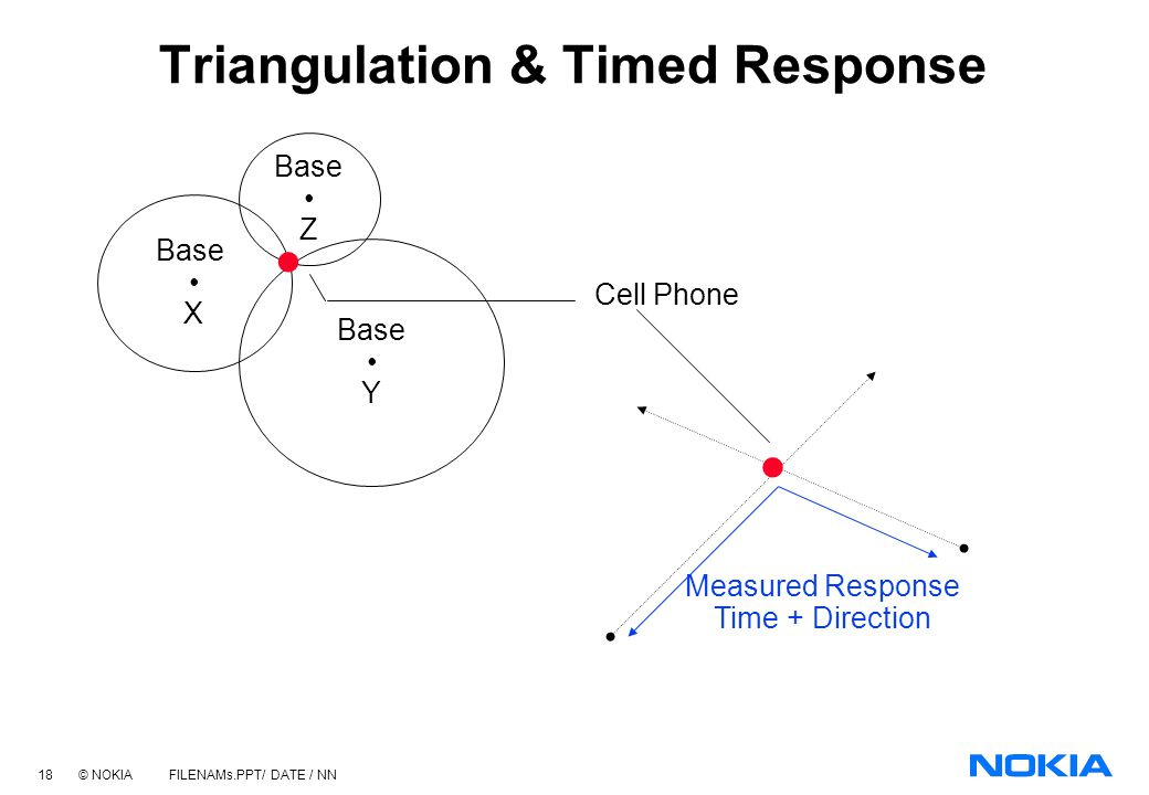 Triangulation & Timed Response