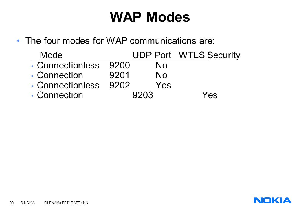 WAP Modes The four modes for WAP communications are: