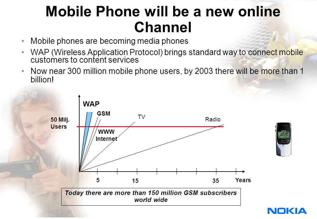 Mobile Phone will be a new online Channel
