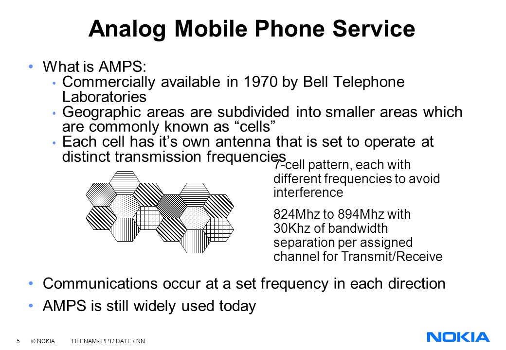 Analog Mobile Phone Service