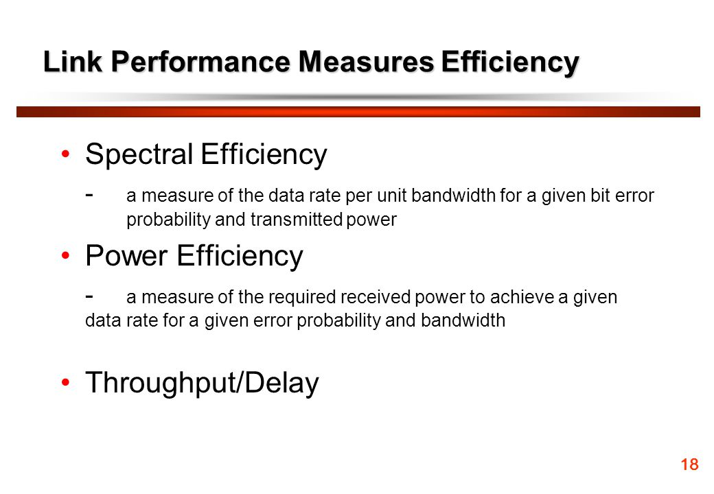 Link Performance Measures Efficiency