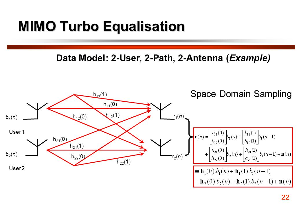 MIMO Turbo Equalisation