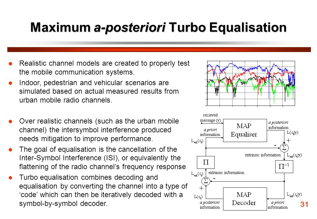 Maximum a-posteriori Turbo Equalisation