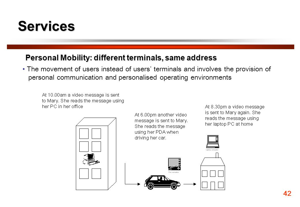 Services Personal Mobility: different terminals, same address