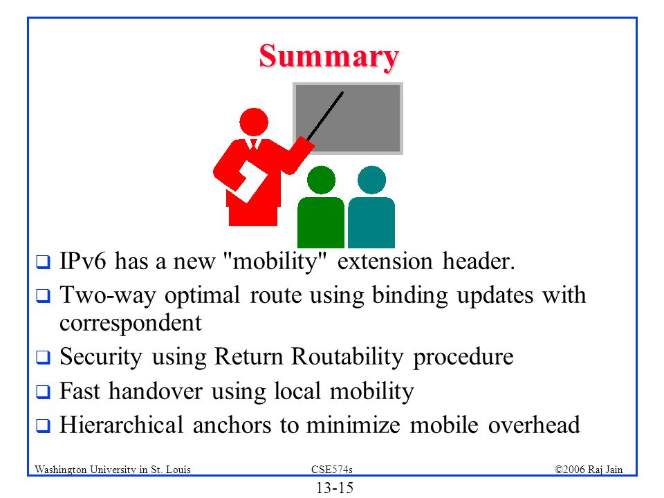 Summary IPv6 has a new mobility extension header.