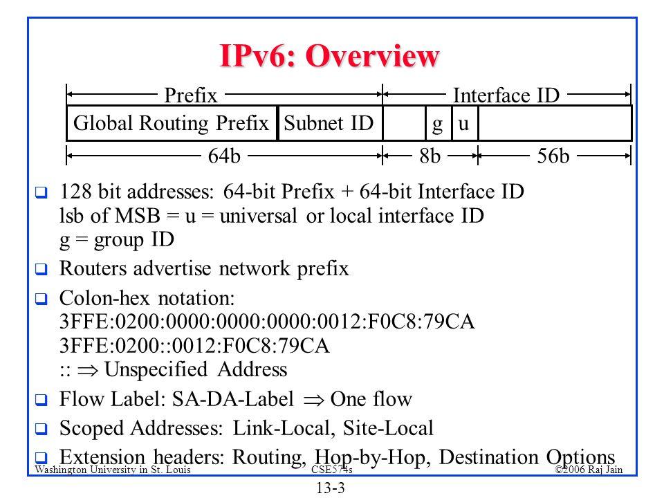 IPv6: Overview Prefix Interface ID Global Routing Prefix Subnet ID g u