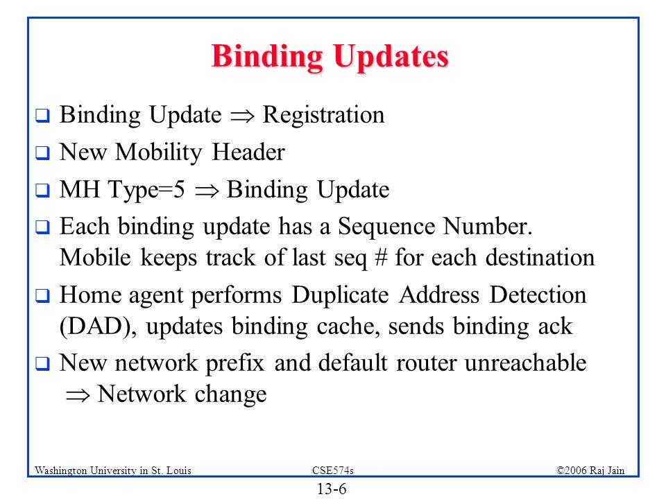 Binding Updates Binding Update  Registration New Mobility Header