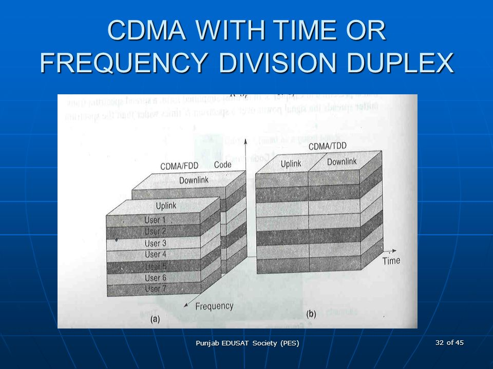 CDMA WITH TIME OR FREQUENCY DIVISION DUPLEX
