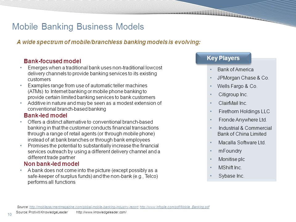 Mobile Banking Business Models