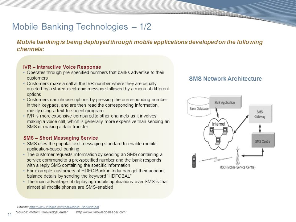 Mobile Banking Technologies – 1/2