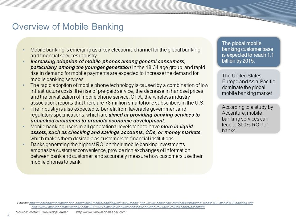 Overview of Mobile Banking