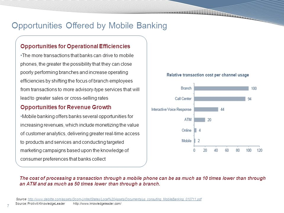 Opportunities Offered by Mobile Banking
