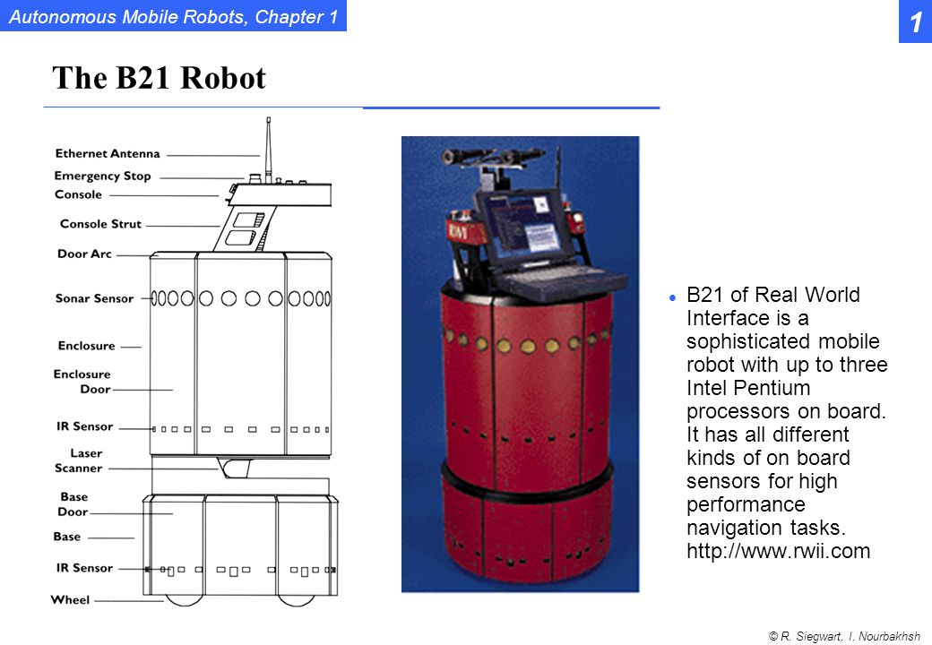 1 The B21 Robot.