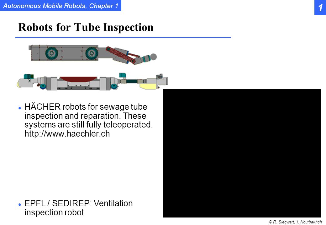 Robots for Tube Inspection