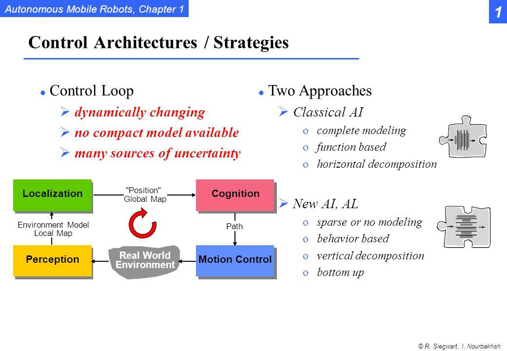 Control Architectures / Strategies