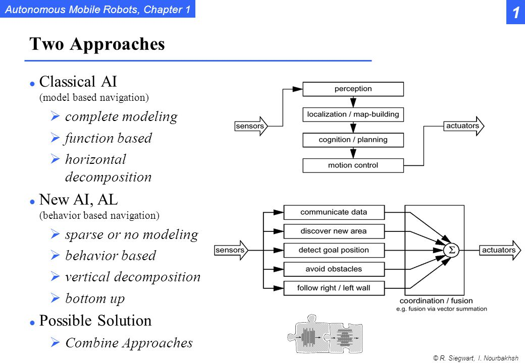 Two Approaches 1 Classical AI (model based navigation)