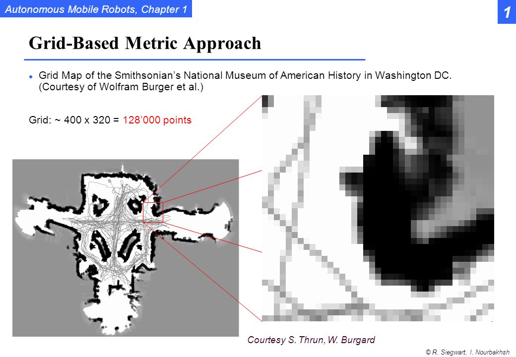 Grid-Based Metric Approach