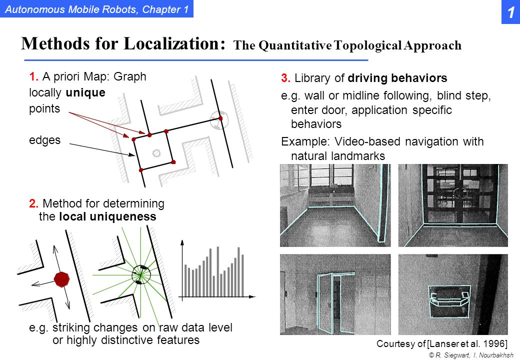 Methods for Localization: The Quantitative Topological Approach